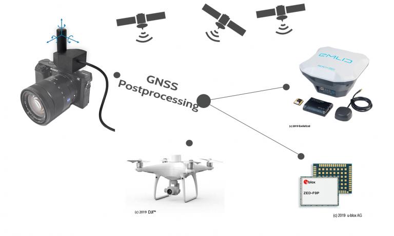 redtoolbox performs gps ppk and geotagging for dji phantom 4 p4rtk, teokit, topodrone, emlid reach, 3d imagevector app precise